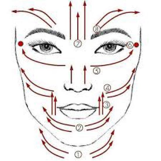 Máy Rung Tình Yêu, Máy Rung Massage Toàn Thân, Đồ Chơi Tình Yêu, Trứng Rung Tình Yêu, Máy Rung, Máy Massage Mắt, Massage Mặt, cách trị thâm mắt, nâng mũi, nâng mũi tự nhiên, mũi s line, cây lăn mặt, vline
